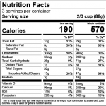Dual Column Nutrition Facts Label