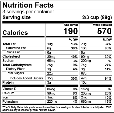 US FDA Dual Column Nutrition Facts Label