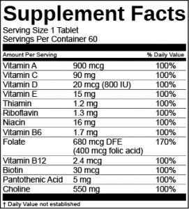 US FDA Supplement Facts Label Template for Multivitamin