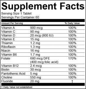 FDA Supplement Facts Label Software Template