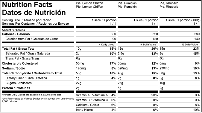 Bilingual Aggregate Nutrition Facts Label