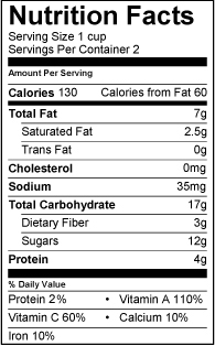 US Child Nutrition Facts Label
