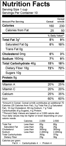 US Dual Declaration Nutrition Facts Label