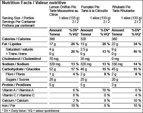 Health Canada Bilingual Aggregate Nutrition Table Template