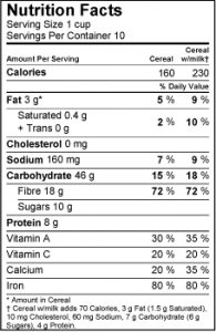 Canada Nutrition Facts Label Dual Declaration