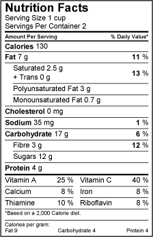 Canada nutrition facts label food labeling software for Nutrition facts table template
