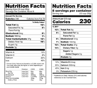 fda proposed nutrition facts panel
