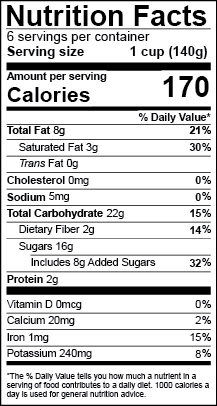 US FDA Child Nutrition Facts Labels