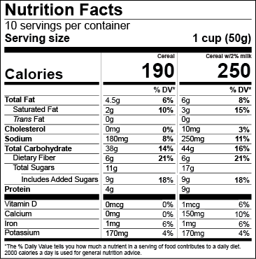 US FDA Dual Column Nutrition Facts Label Templates