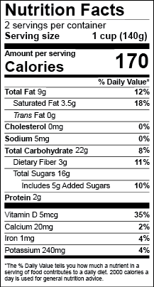 US FDA Pregnant and Lactating Nutrition Facts Label Guidelines