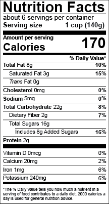 US FDA Standard Nutrition Facts Label Guidelines