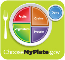 Plan Nutritionally Adequate Client Menus with MyPlate