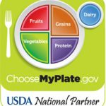 MyPlate Partnership