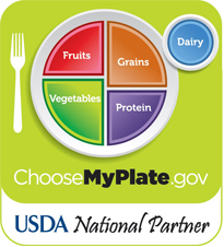 MyPlate Dietary Recommendations