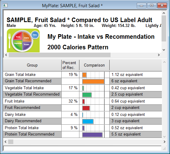 Recipe Nutrition Report