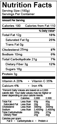 FDA Nutrition Facts Label