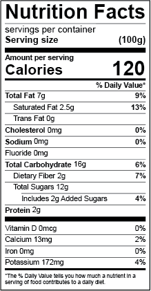 blank nutrition facts template - Bodum