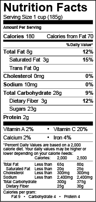 Nutrition Facts Labeling Software