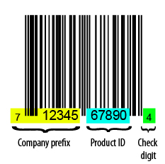Creating a barcode for your food product label esha research for Barcode food