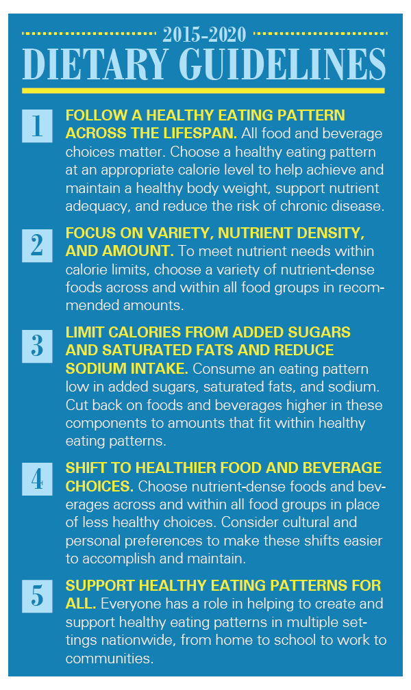 Overview Of The New US Dietary Guidelines