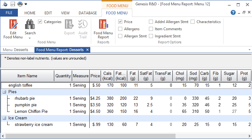 Menu labeling software report
