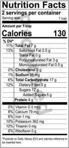proposed fda nutrition facts panel