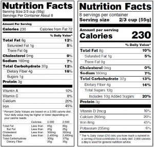 New FDA nutrition label