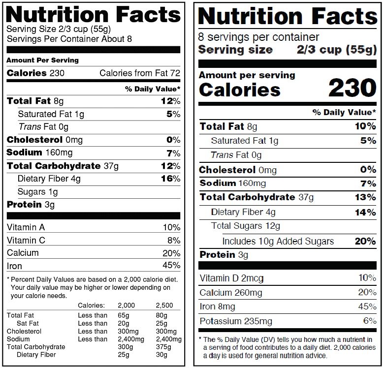 New Fda Nutrition Facts Labels Finalized Esha Research