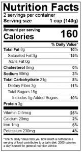 New FDA Nutrition Facts Label