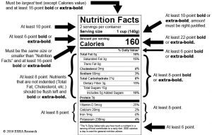 FDA label with font sizes and styles