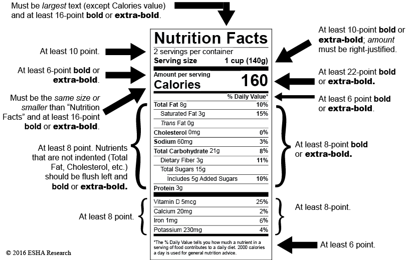 New fda nutrition facts label font style and size esha for Nutrition facts table template