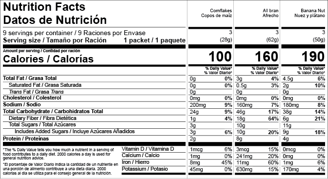 US FDA Bilingual Aggregate Nutrition Facts Label Templates