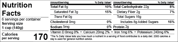 US FDA Tabular Food Labeling Guidelines