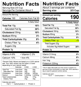 New Nutrition Facts Label vs Old Label