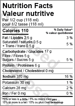 proposed nutrition facts table