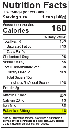 Potassium on the Nutrition Facts Label
