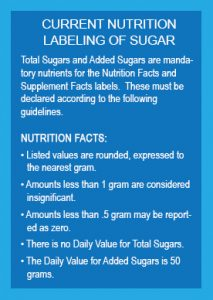 Add Sugar on Nutrition Facts Labels