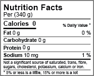 Health Canada Simplified Nutrition Facts Labels