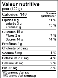 Health Canada Standard French Nutrition Facts Label