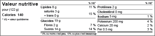 Canada Tabular - French