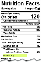 sorbitol sugar alcohol on a nutrition facts label