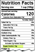 sugar alcohol on a nutrition facts label