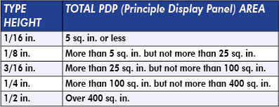 food product label principle display panel
