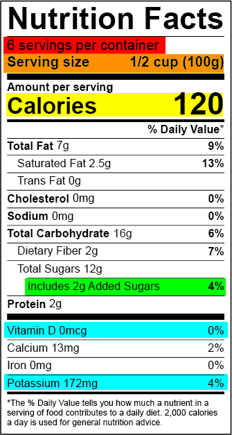 Nutrition Facts label education tool
