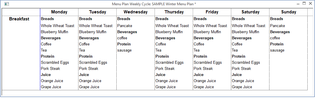 7-day cycle menu template