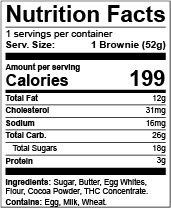 Standard Nutrition Facts label template for cannabis edibles in Oregon
