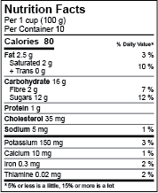 Canadian rules Nutrition Facts table