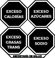 Exceso de Calorías, azúcares, grasas saturadas, grasas trans, y sodio. Excess Calories, Excess Sugars, Excess Trans Fat, Excess Sodium.